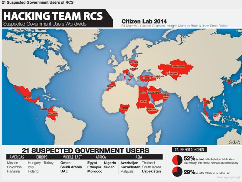 #HackedTeam, anche l'Italia tra i padroni della cybersorveglianza