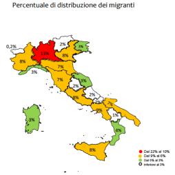 Percentuale di distribuzione dei migranti - fonte Viminale marzo 2017