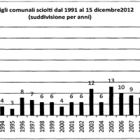 67 beni sottratti alle mafie in Toscana nel 2013. Ma l'Agenzia per i beni sequestrati è ferma da due anni